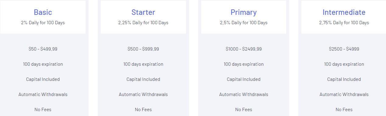 Инвестиционные планы SkyBit
