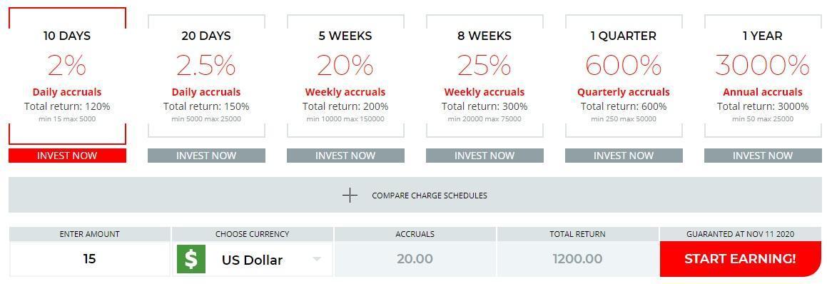 Инвестиционные планы Picus