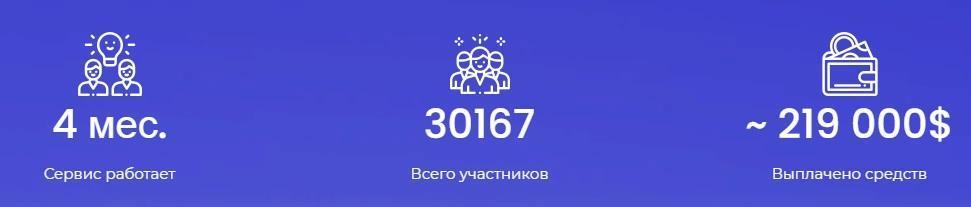 статистика Kavox