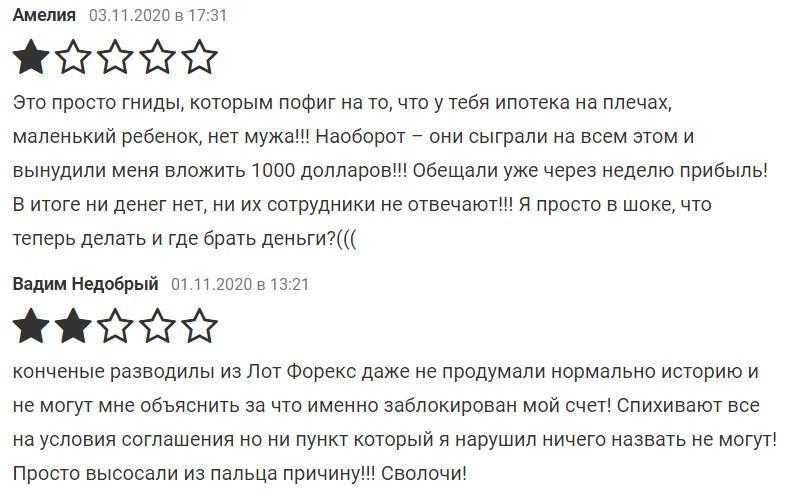Lot Forex отзывы