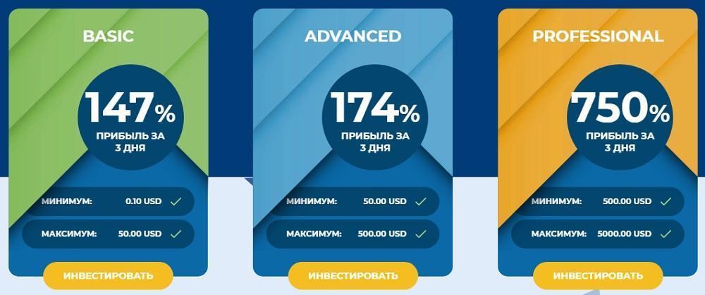 Инвестиционные планы BitActiv