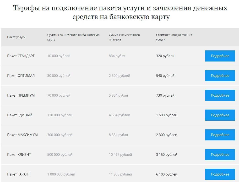 """ООО """"Банковская гарантия"""" тарифы на подключение пакета услуги"""