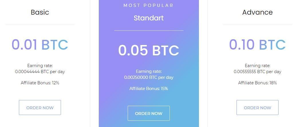 тарифные планы BitcoinOnlinePool