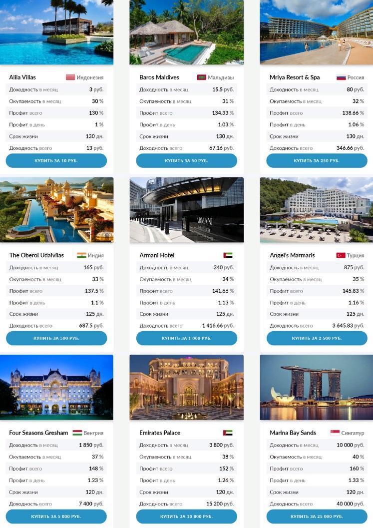 инвестиционные планы Buy Hotel