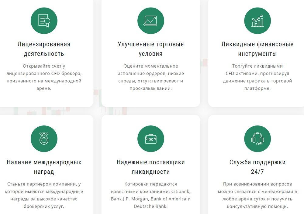 UI Group (u-i-group.com) информация о мошенническом проекте