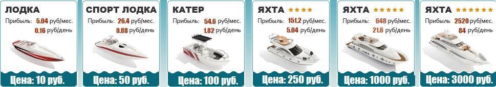 Яхт клуб (boaclub.ru) инвестиционные планы