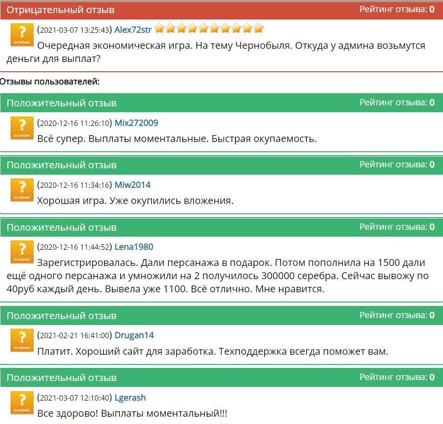 Чернобыль. Зона отчуждения (the-chernobyl.com) отзывы