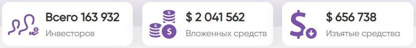 фейковая статистика на сайте проекта Technology Smart Money