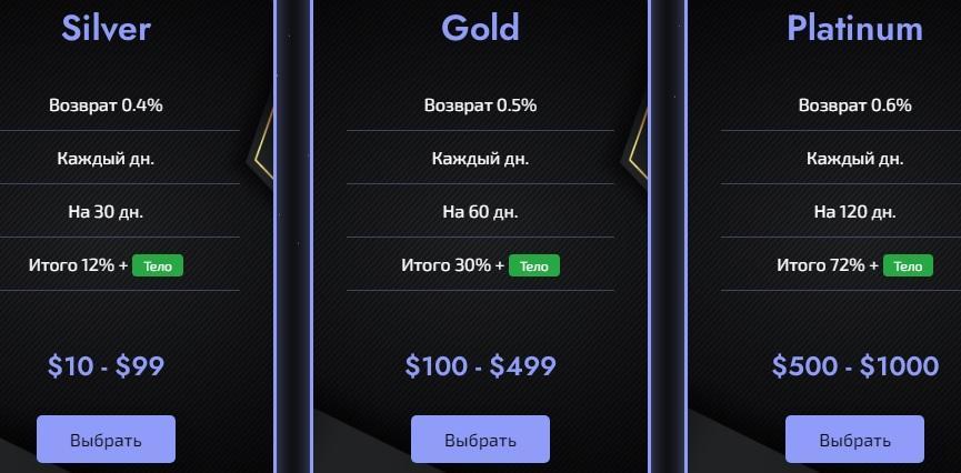 инвестиционные планы InvestBot