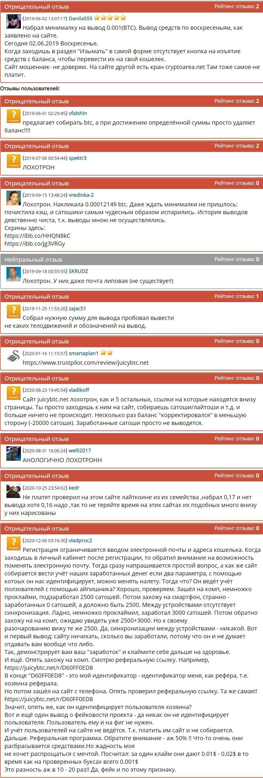 JuicyBTC (juicybtc.net) - реальные отзывы