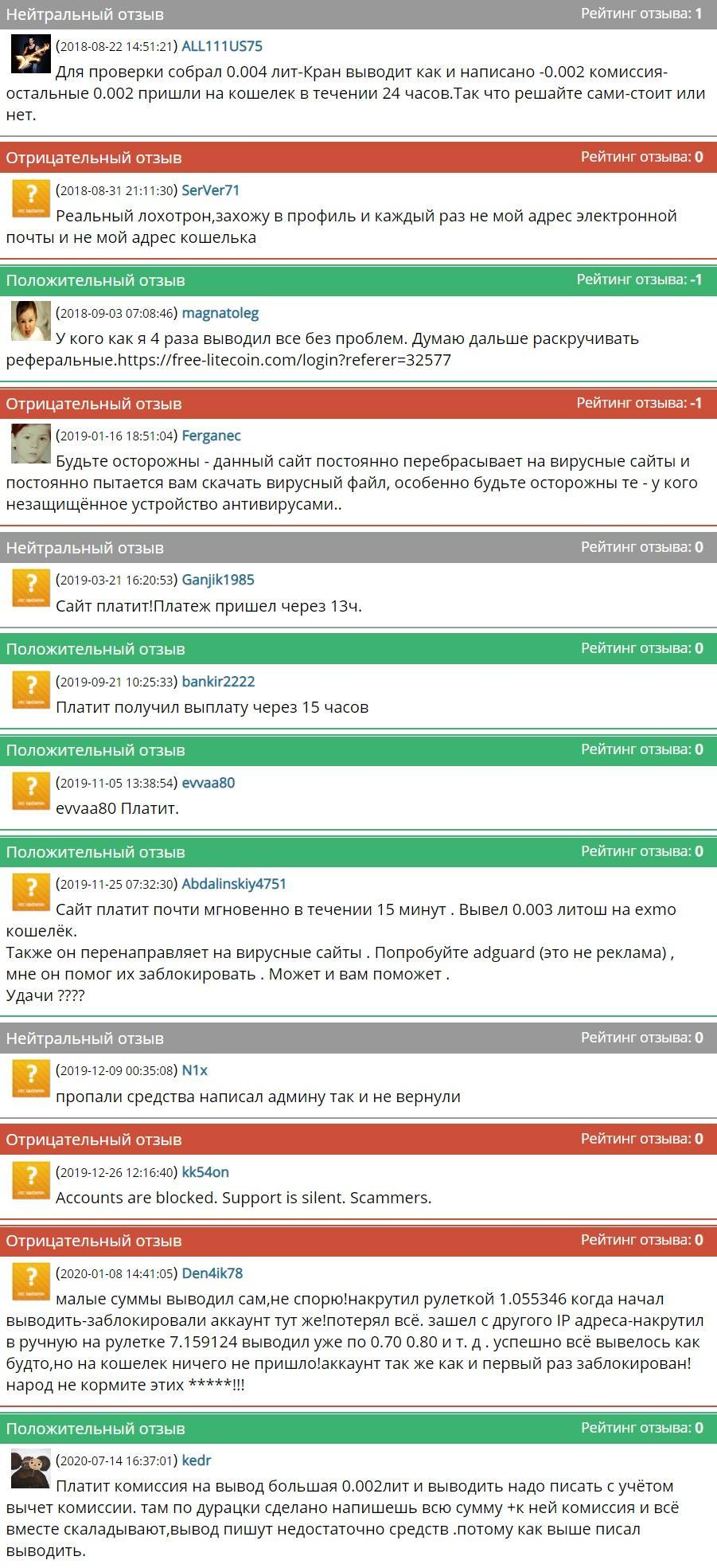 отзывы о кране free-litecoin