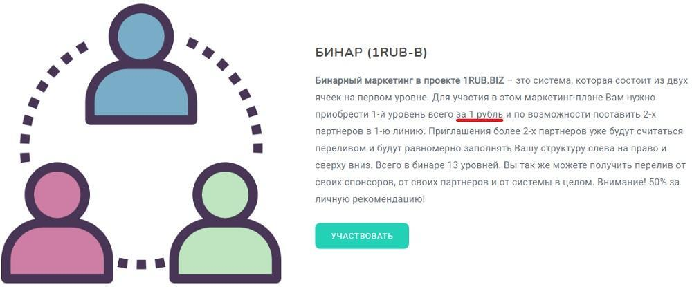 маркетинг проекта 1rub