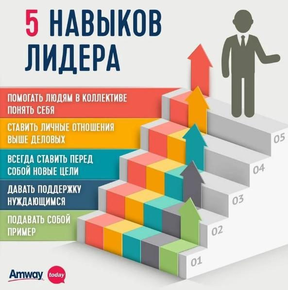 Лидеры в MLM-пирамидах выполняют роль успешных, поднявшихся на бизнесе людей