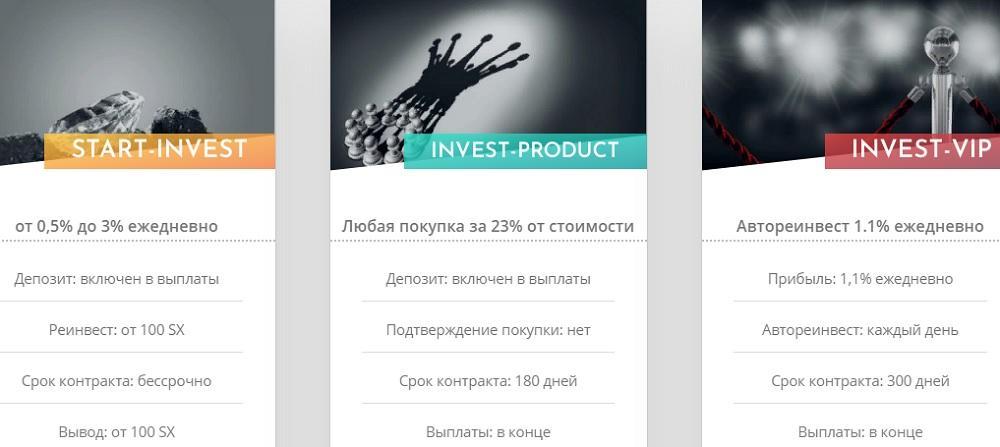 STOXX (stoxx.club) предлагает своим потенциальным вкладчикам 3 инвестиционных плана на выбор