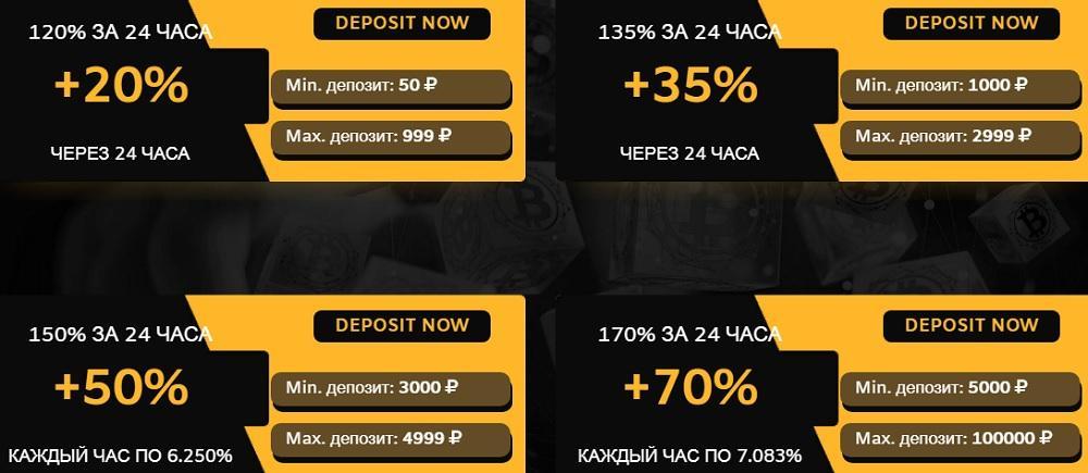 инвестиционные планы на lnsky.info