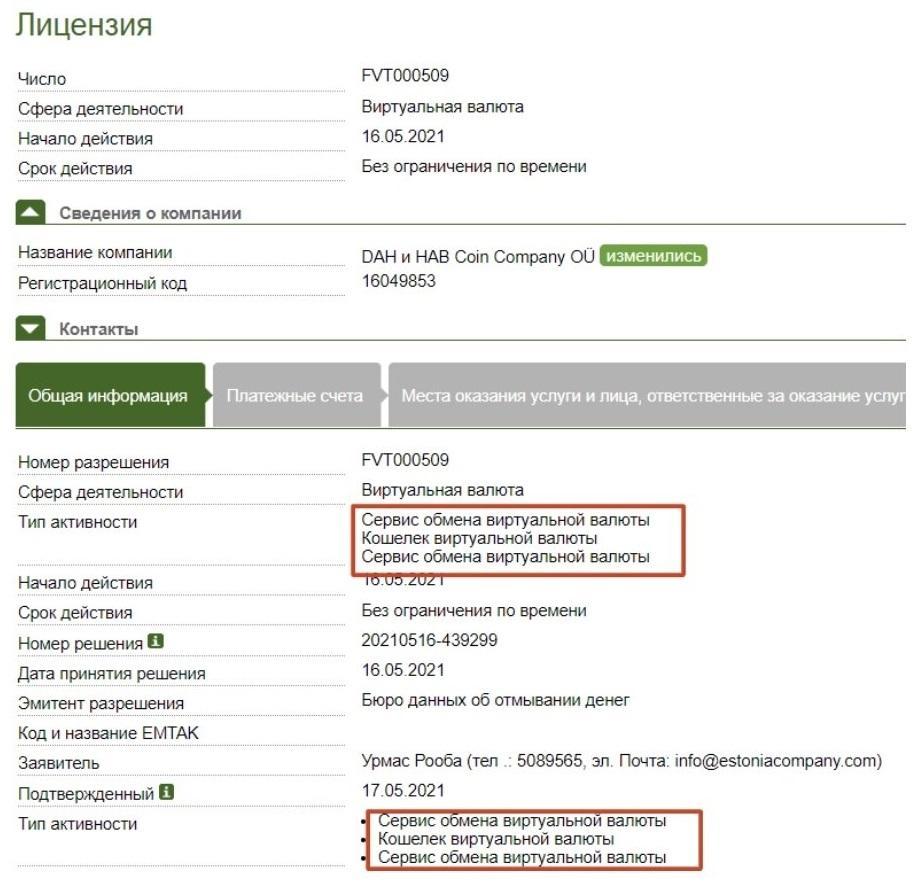 Компания DIRHAM зарегистрирована в Эстонии
