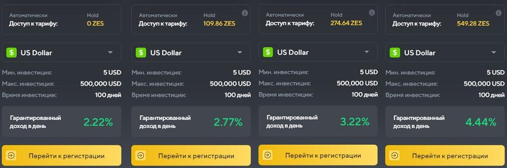 Инвестиционные планы на сайте проекта Zeonis